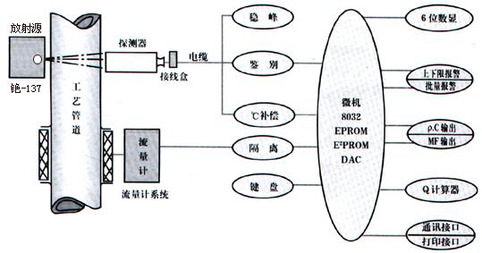 电路 电路图 电子 原理图 539_283
